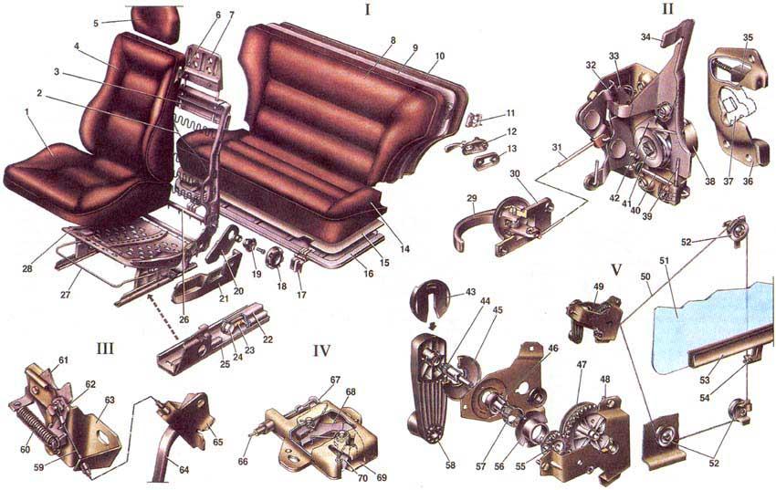 Ремонт сидений на ниве