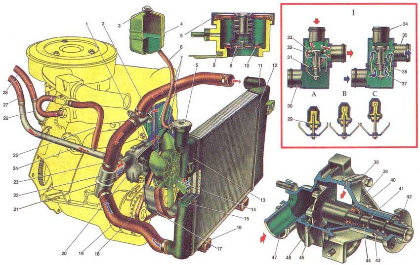 Система охлаждения 1.