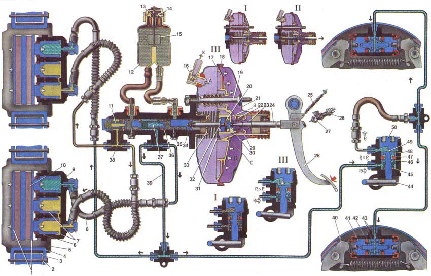 Схема работы тормозов.